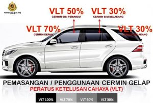 Car tinted approved by JPJ